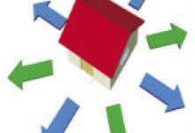 Lưu ý khi lựa chọn màu sơn nhà